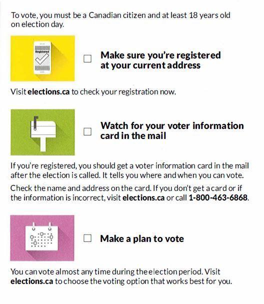 pg-2-voter-information